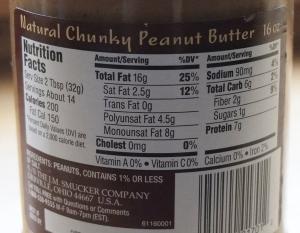 Wartość odżywcza masła orzechowego 100%